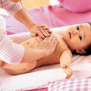 Процедура выполнения массажа