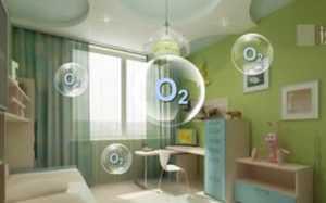 Чистота помещения и предметов