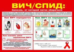 ВИЧ и СПИД