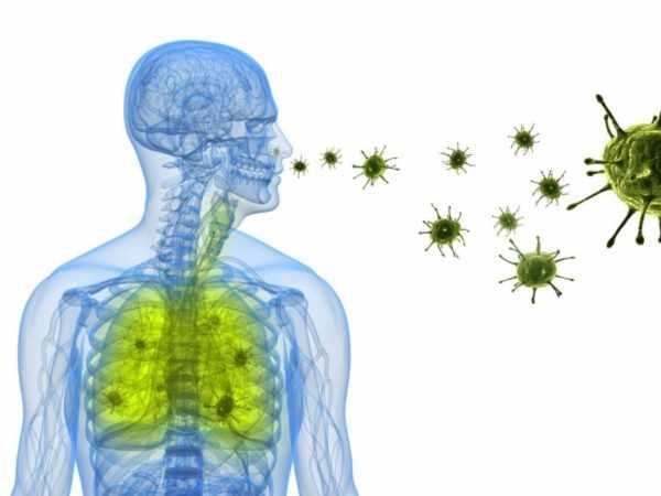Воздушно-капельный путь передачи инфекции