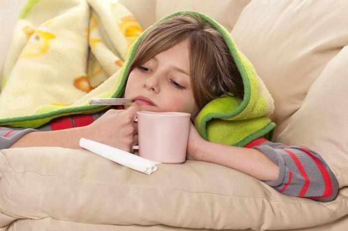 Простуда, грипп, ангина
