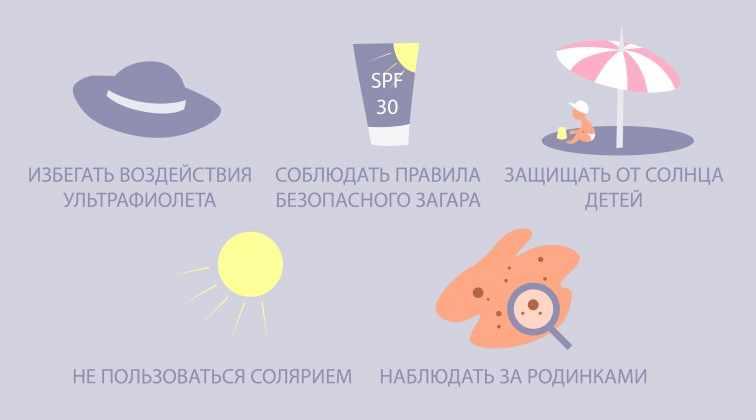 Избегать воздействия на невус ультрафиолета или солнечных лучей