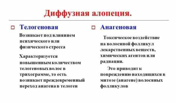 Классификация диффузной аллопеции